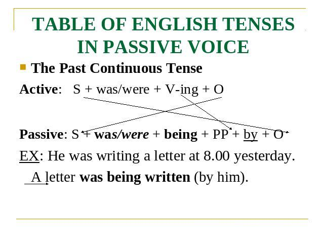 TABLE OF ENGLISH TENSES IN PASSIVE VOICE The Past Continuous TenseActive: S + was/were + V-ing + OPassive: S + was/were + being + PP + by + OEX: He was writing a letter at 8.00 yesterday.A letter was being written (by him).