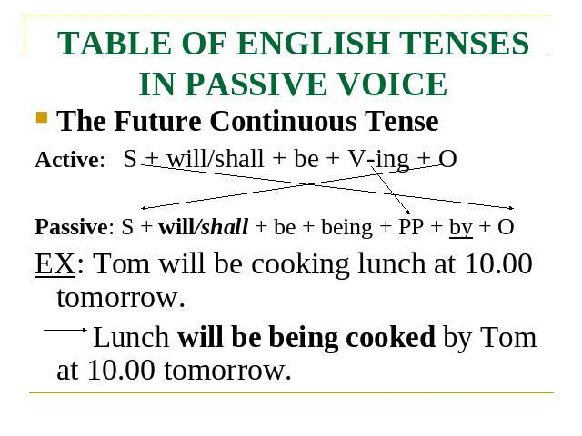 TABLE OF ENGLISH TENSES IN PASSIVE VOICE The Future Continuous TenseActive: S + will/shall + be + V-ing + OPassive: S + will/shall + be + being + PP + by + OEX: Tom will be cooking lunch at 10.00 tomorrow.Lunch will be being cooked by Tom at 10.00 t…