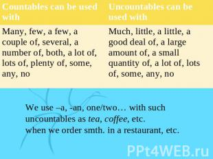 We use –a, -an, one/two… with such uncountables as tea, coffee, etc. when we ord