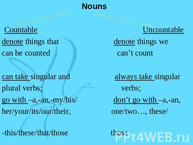 Nouns Countable Uncountabledenote things that denote things wecan be counted can't countcan take singular and always take singular plural verbs; verbs;go with –a,-an,-my/his/ don't go with –a,-an,her/your/its/our/their, one/two…, these/ -this/these/…
