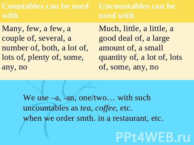 We use –a, -an, one/two… with such uncountables as tea, coffee, etc. when we order smth. in a restaurant, etc.
