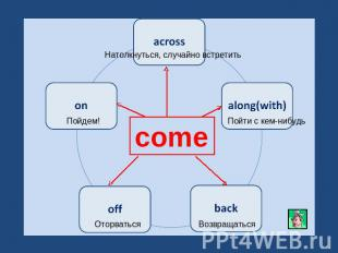 come acrossalong(with)backoffon