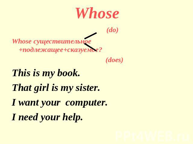 Whose (do)Whose существительное +подлежащее+сказуемое? (does) This is my book.That girl is my sister.I want your computer.I need your help.