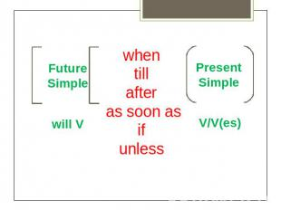 Future Simple will V whentillafter as soon asifunless Present Simple V/V(es)