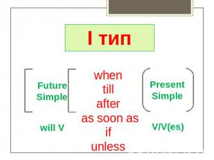 I тип Future Simple will V whentillafter as soon asifunless Present Simple V/V(e