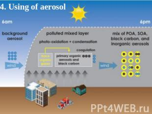 4. Using of aerosol