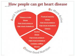 How people can get heart disease