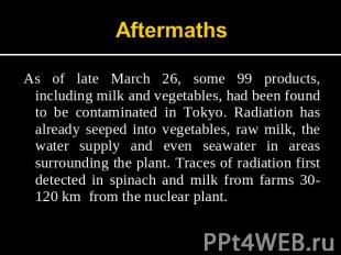 Aftermaths As of late March 26, some 99 products, including milk and vegetables,