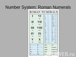 Number System: Roman Numerals