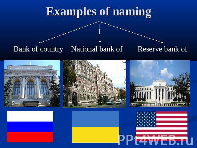 Examples of naming Bank of country National bank of Reserve bank of