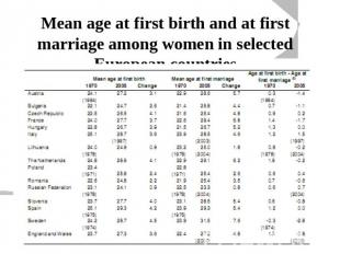 Mean age at first birth and at first marriage among women in selected European c