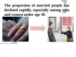 The proportion of married people has declined rapidly, especially among men and