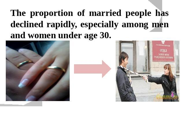 The proportion of married people has declined rapidly, especially among men and women under age 30. Before Now