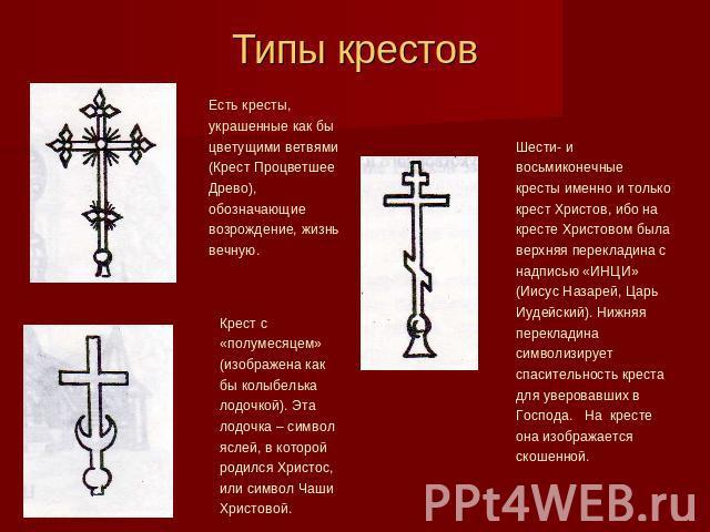 внешний зачем оставляют крестик в церкви термобельем Термобелье