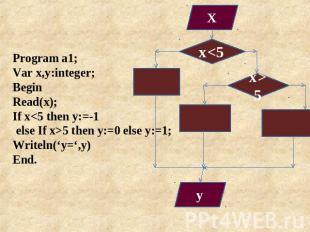 Program a1; Var x,y:integer; Begin Read(x); If x5 then y:=0 else y:=1; Writeln('
