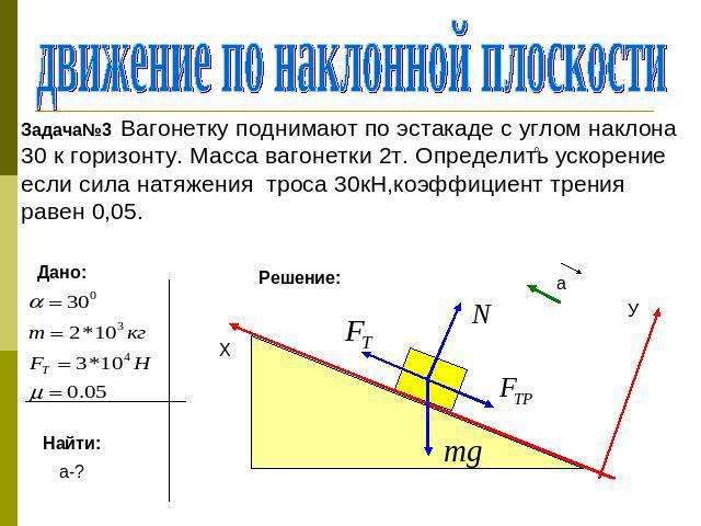 Решение задач наклонной плоскости выразить вектор задачи с решением