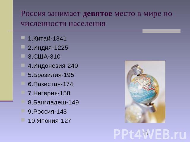 Представлен список стран мира по плотности населения.