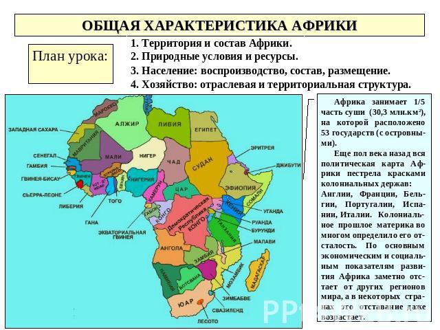 Разработка уроков по географии в 11 классе по теме африка визитная карточка