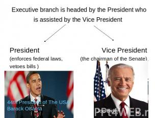 Executive branch is headed by the President who is assisted by the Vice Presiden