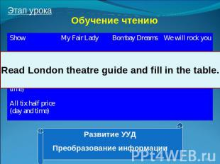 Обучение чтению Read London theatre guide and fill in the table. Развитие УУД Пр