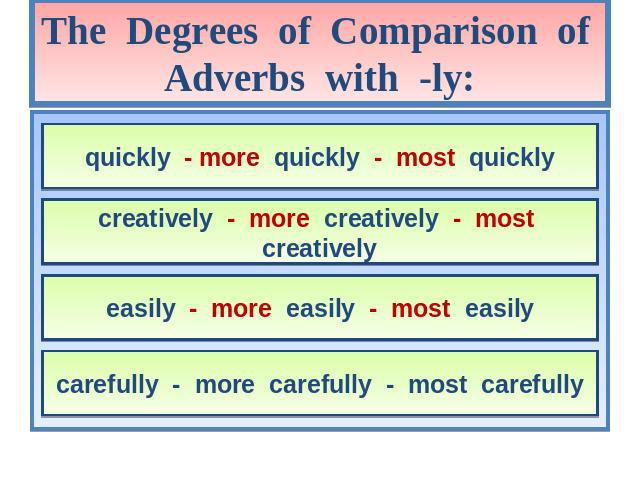 The Degrees of Comparison of Adverbs with -ly: quickly - more quickly - most quickly creatively - more creatively - most creatively easily - more easily - most easily carefully - more carefully - most carefully