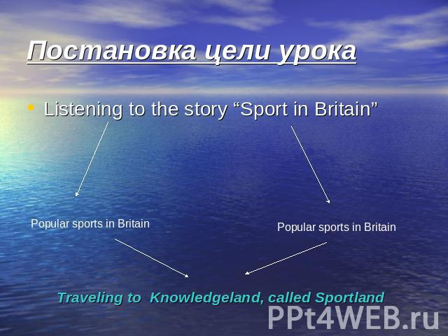 "Постановка цели урока Listening to the story ""Sport in Britain"" Popular sports in Britain Traveling to Knowledgeland, called Sportland"