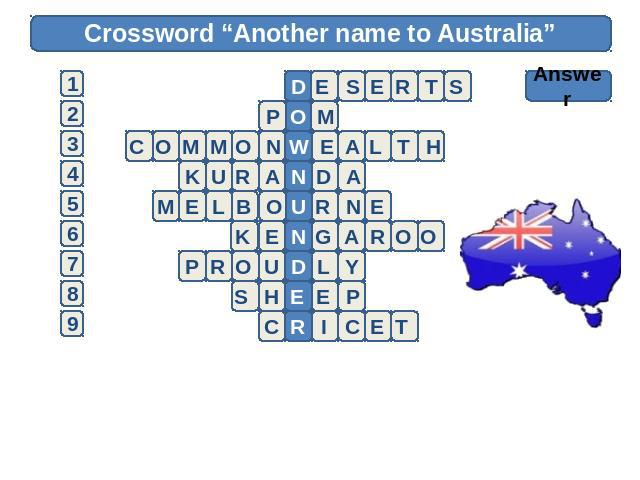 "Crossword ""Another name to Australia"" Answer"
