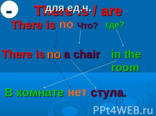 There is / areдля ед.ч. There is no Что? где? There is no a chair in the room В