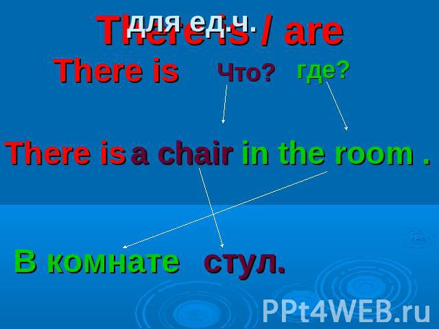 There is / are для ед.ч. There is Что? где? There is a chair in the room . В комнате стул.