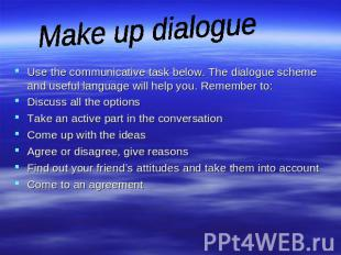 Make up dialogue Use the communicative task below. The dialogue scheme and usefu