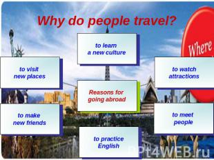 Why do people travel?to visit new places to learn a new culture to watch attract
