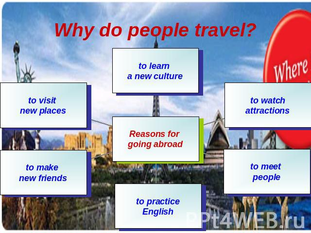 Why do people travel?to visit new places to learn a new culture to watch attractions to make new friends Reasons for going abroad to meet people to practice English