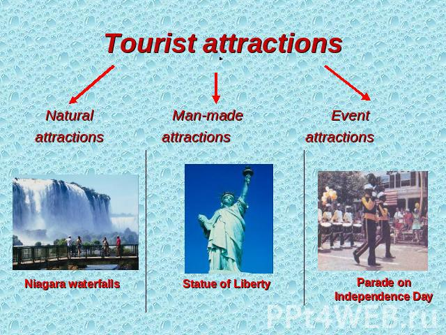 Tourist attractions Natural Man-made Event attractions attractions attractions Niagara waterfalls Statue of Liberty Parade on Independence Day