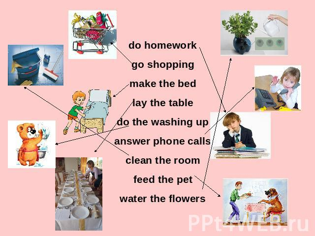 do homework go shopping make the bed lay the table do the washing up answer phone calls clean the room feed the pet water the flowers