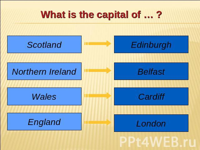 What is the capital of … ? Scotland Northern Ireland Wales England Edinburgh Belfast Cardiff London