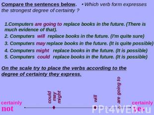 Compare the sentences below. Which verb form expresses the strongest degree of c