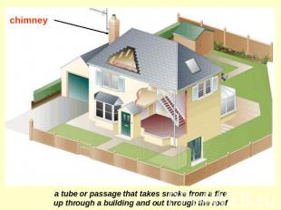 chimney a tube or passage that takes smoke from a fire up through a building and