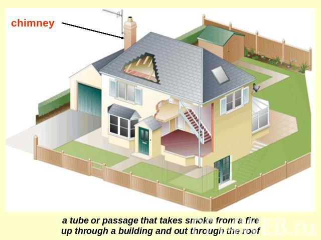 chimney a tube or passage that takes smoke from a fire up through a building and out through the roof