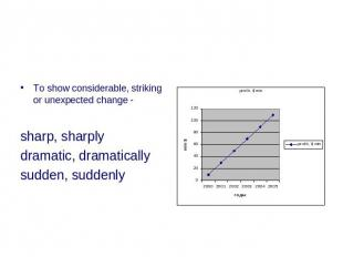 To show considerable, striking or unexpected change - To show considerable, stri