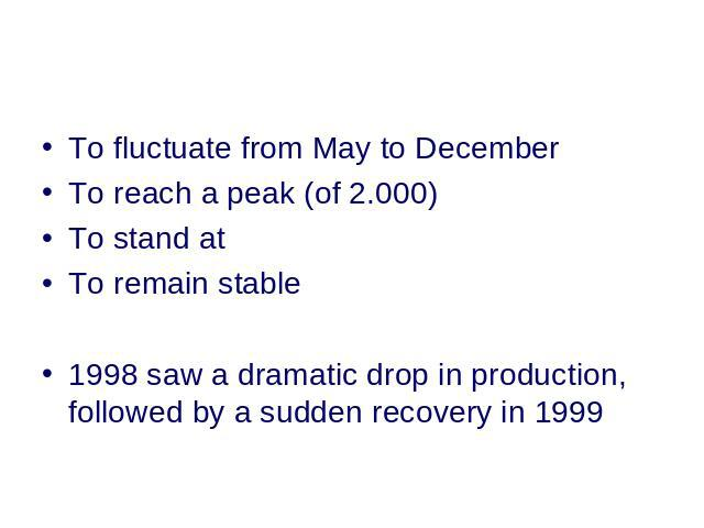 To fluctuate from May to December To reach a peak (of 2.000) To stand at To remain stable 1998 saw a dramatic drop in production, followed by a sudden recovery in 1999