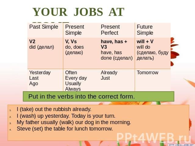 YOUR JOBS AT HOME. Put in the verbs into the correct form. I (take) out the rubbish already. I (wash) up yesterday. Today is your turn. My father usually (walk) our dog in the morning. Steve (set) the table for lunch tomorrow.