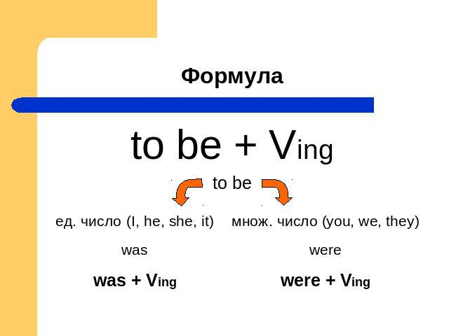 Формула to be + Ving to be ед. число (I, he, she, it) множ. число (you, we, they) was was + Ving were were + Ving