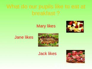 What do our pupils like to eat at breakfast ?
