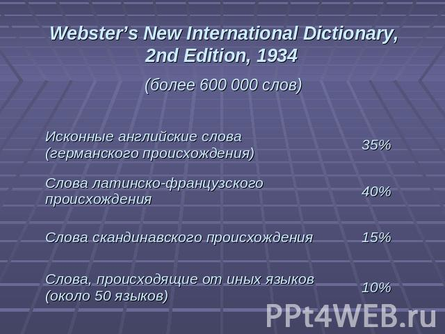 Webster's New International Dictionary, 2nd Edition, 1934 (более 600 000 слов)