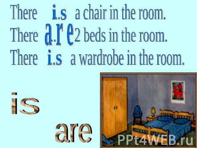 There ... a chair in the room.There ... 2 beds in the room.There ... a wardrobe in the room.isare
