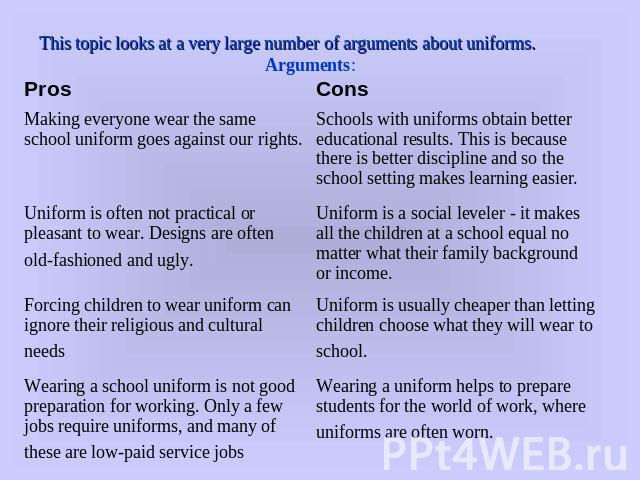 Pity, that school uniform argument are not