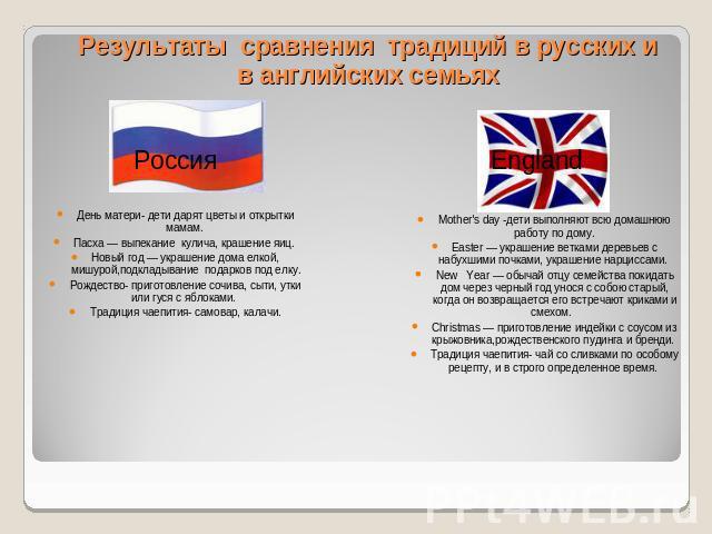 сочинение на английском школы россии внешней политике