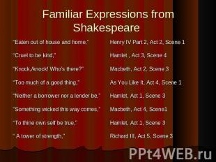 Familiar Expressions from Shakespeare