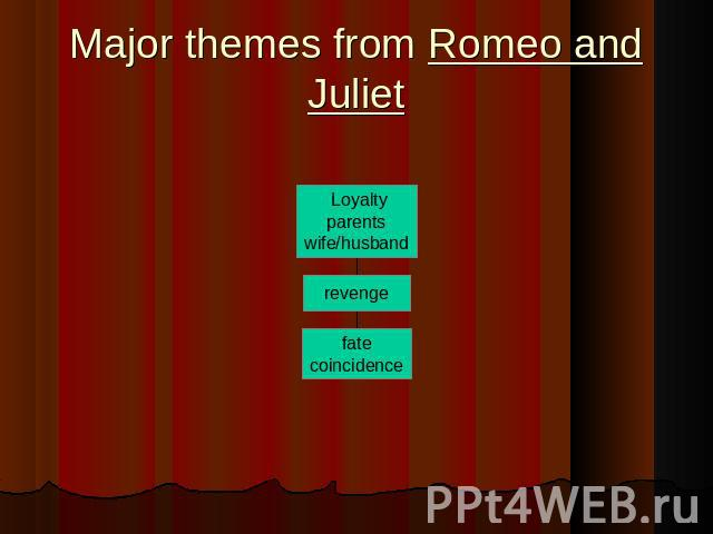 Major themes from Romeo and Juliet