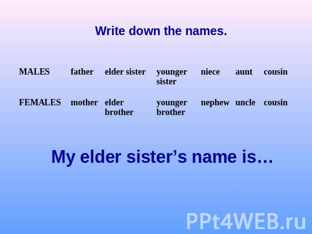 Write down the names.My elder sister's name is…